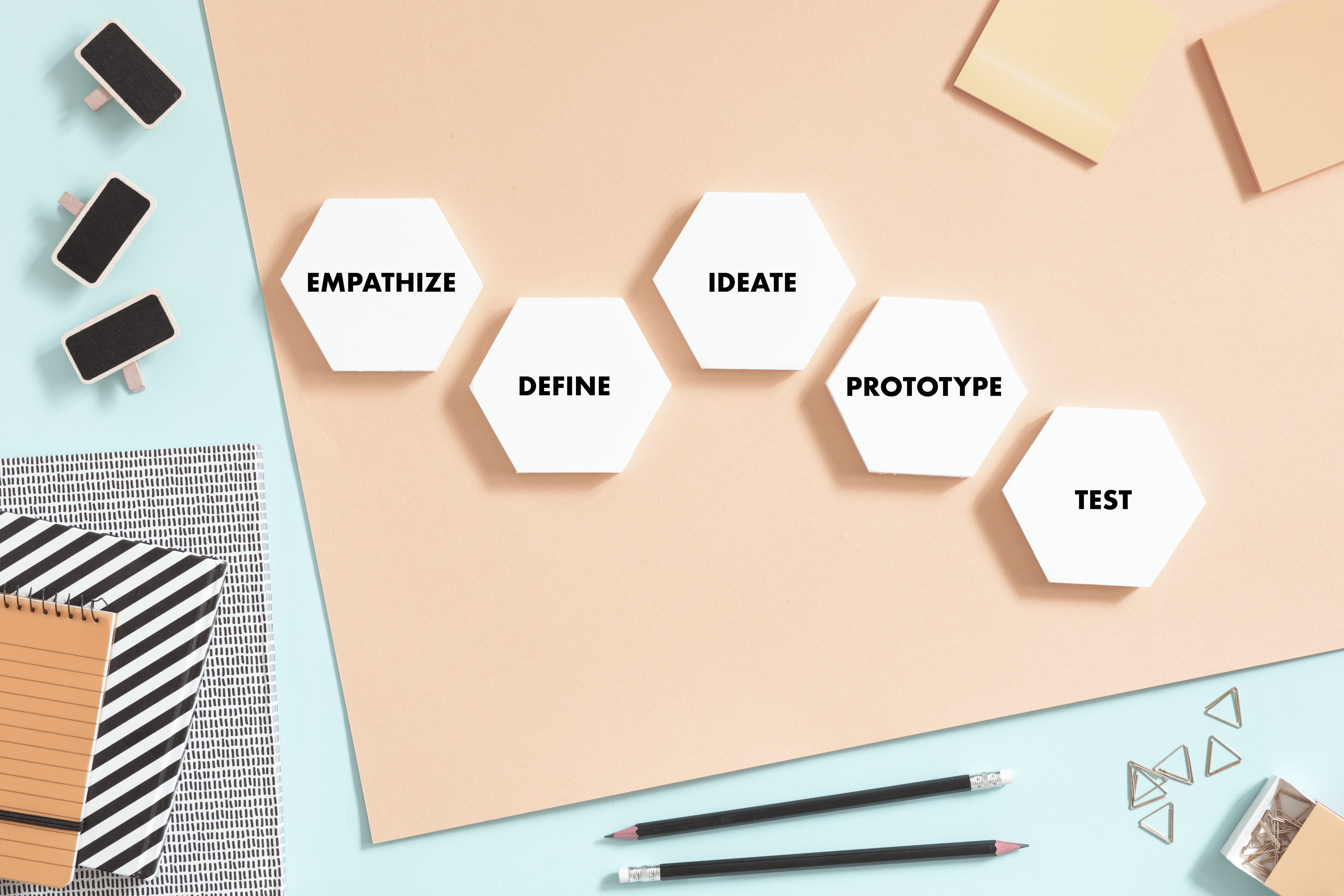 Agile and Design Thinking - Project Management