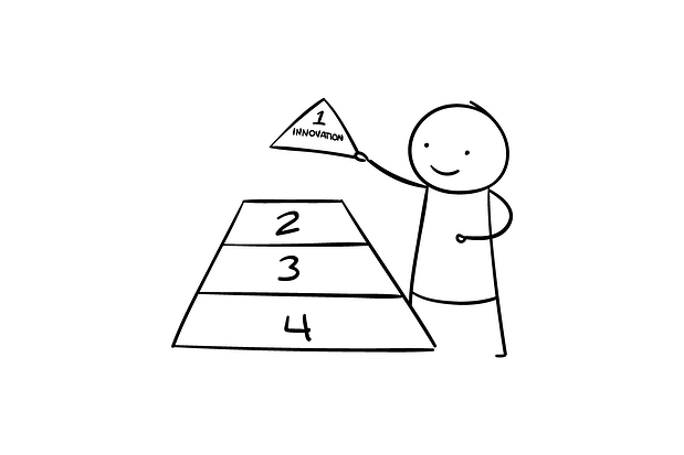 j2i_illustrations-02_InnovationPriority.png
