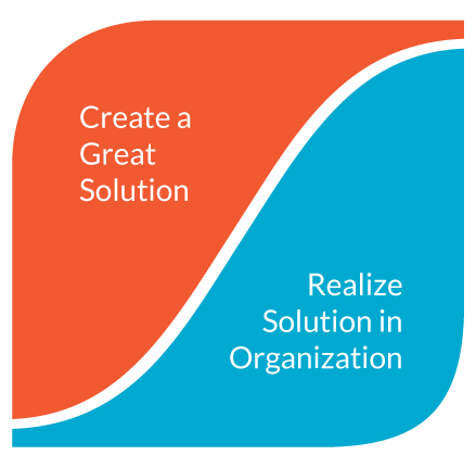Change demands new ideas and great solutions—ones that are desirable, feasible and viable—while new solutions require effective change—the readiness, willingness and ability to translate ideas into impact.